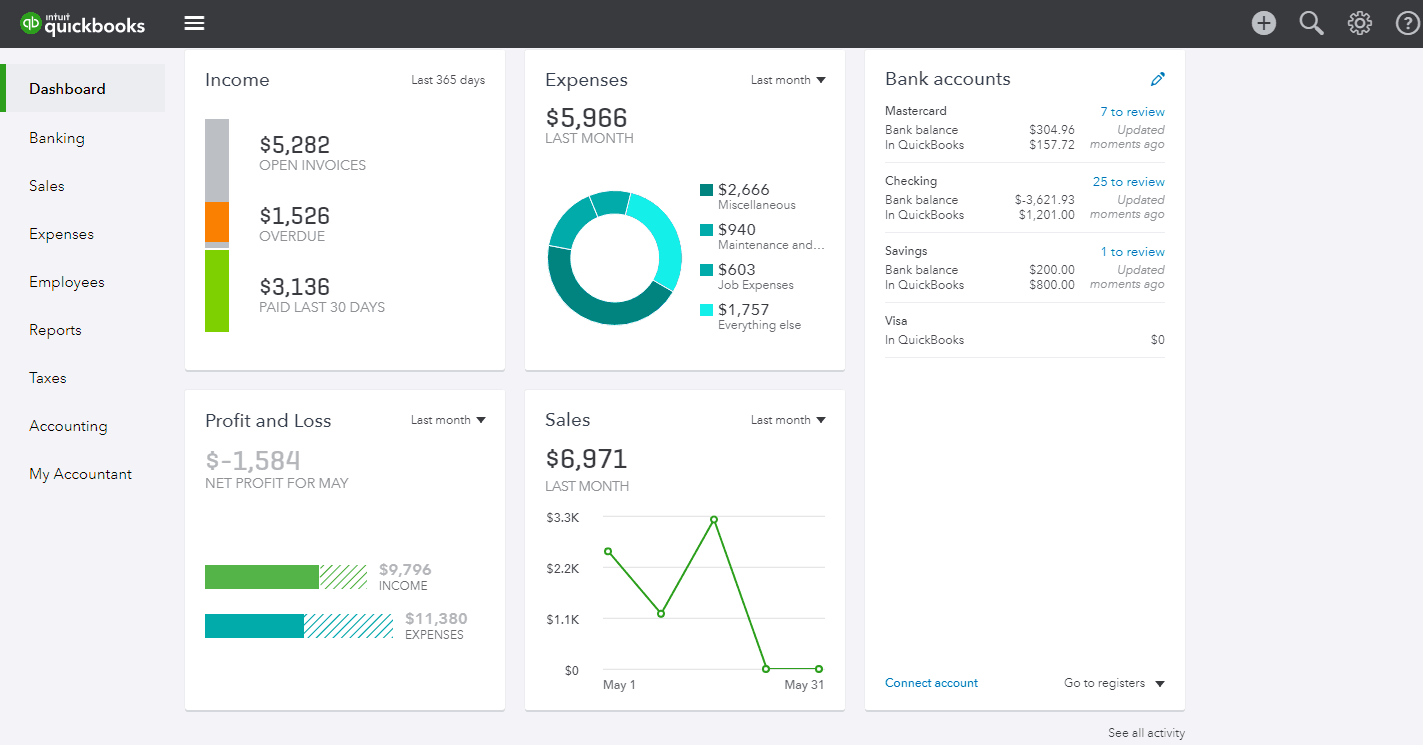 Dashboard of the QuickBooks Online Demo