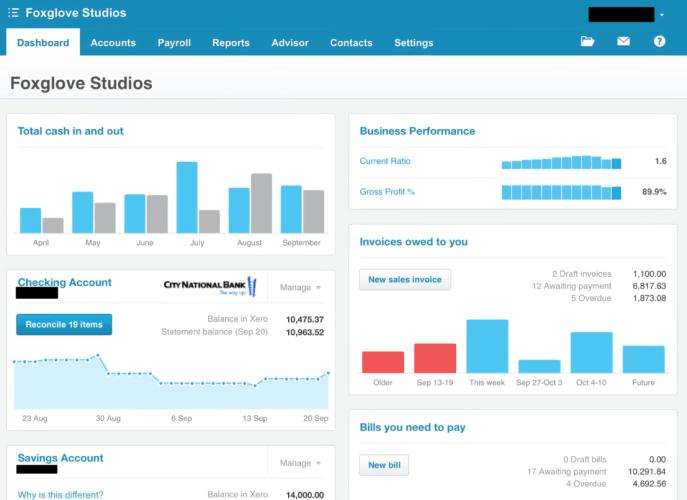 Xero's Dashboard With Customized KPIs