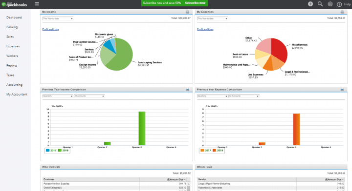 Advanced Business Reporting in QuickBooks
