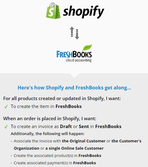 Using Shopify With Online Accounting Software - Online Accounting