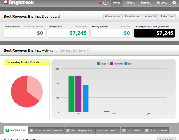 Dashboard of Brightbook
