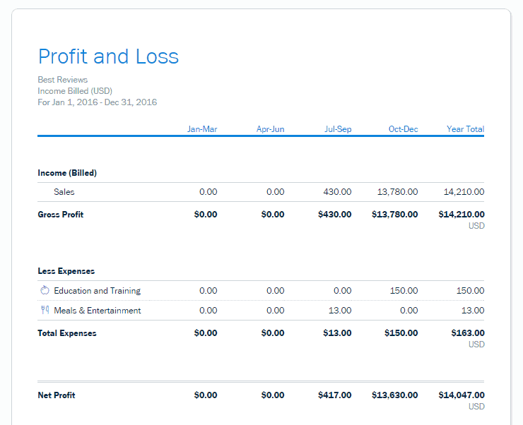 Profit & Loss Report in FreshBooks