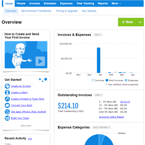 Dashboard of FreshBooks