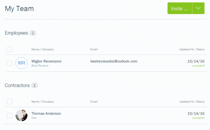 Team Overview in FreshBooks
