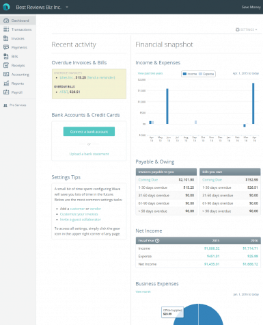 Dashboard in Wave Accounting